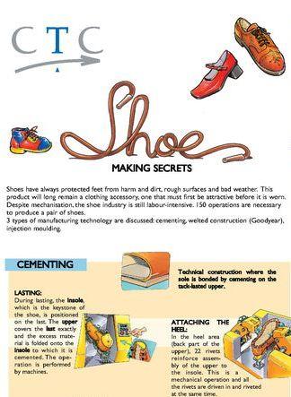 Poster Shoe making secrets